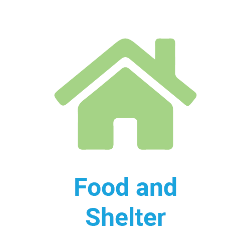 food and shelter icon and title